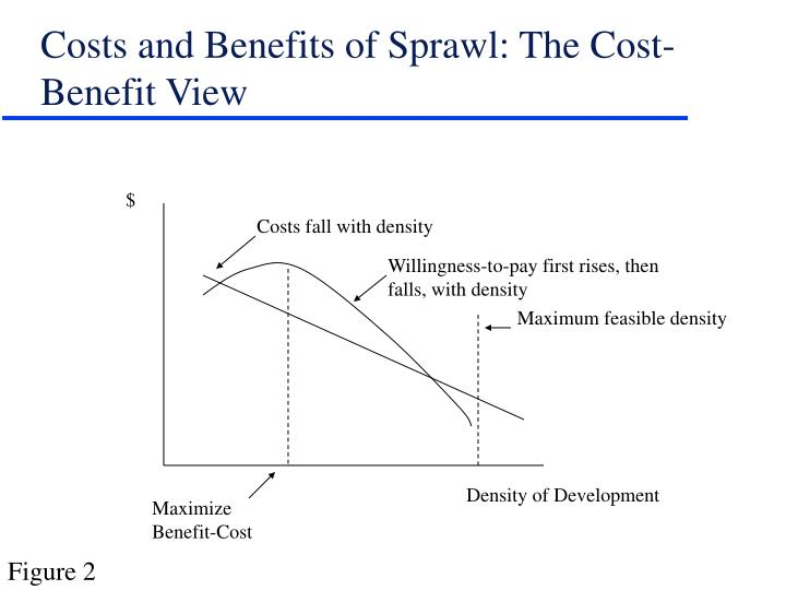 Costs and Benefits of Sprawl: The Cost-Benefit View