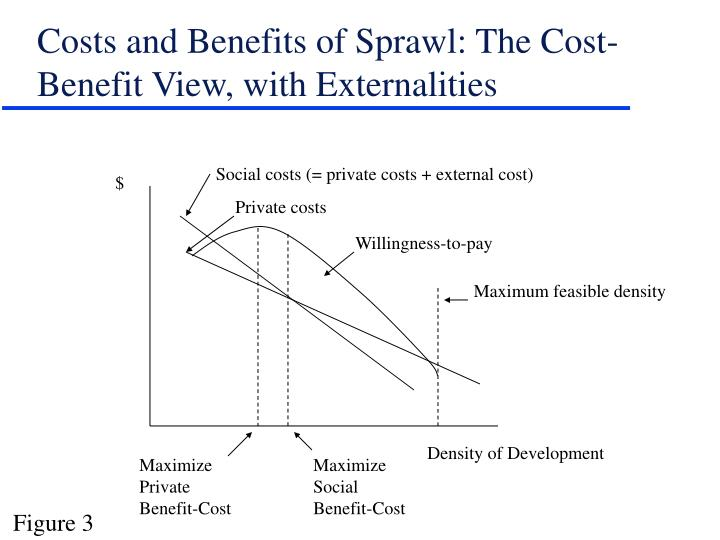 Costs and Benefits of Sprawl: The Cost-Benefit View, with Externalities