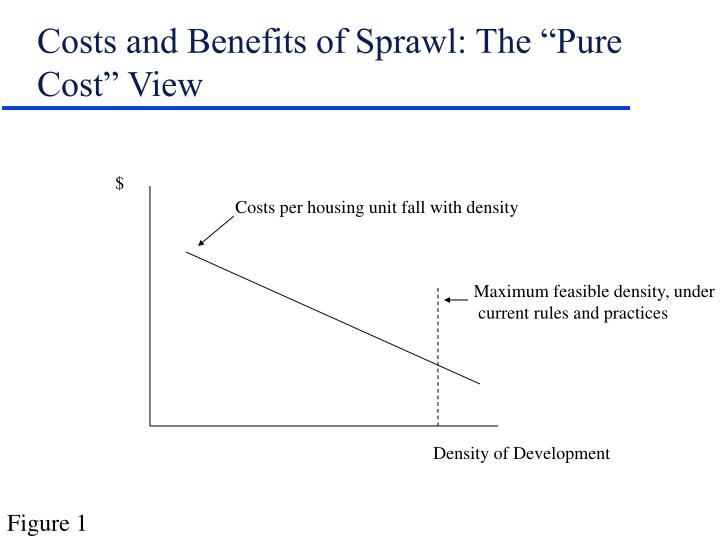 "Costs and Benefits of Sprawl: The ""Pure Cost"" View"