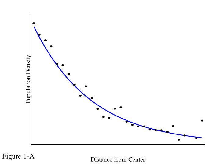 Figure 1-A