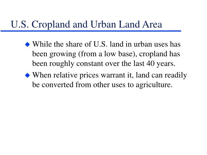 U.S. Cropland and Urban Land Area