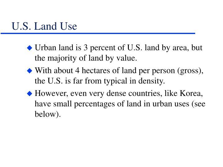 U.S. Land Use