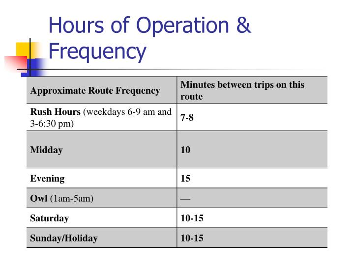 Hours of Operation & Frequency