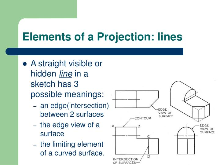 Elements of a Projection: lines