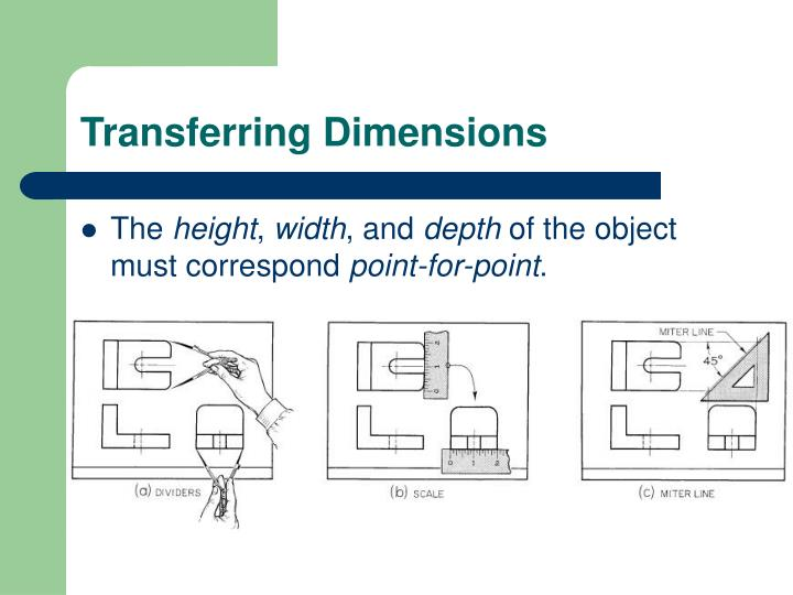 Transferring Dimensions