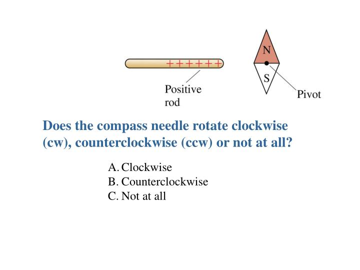 Does the compass needle rotate clockwise (cw), counterclockwise (ccw) or not at all?