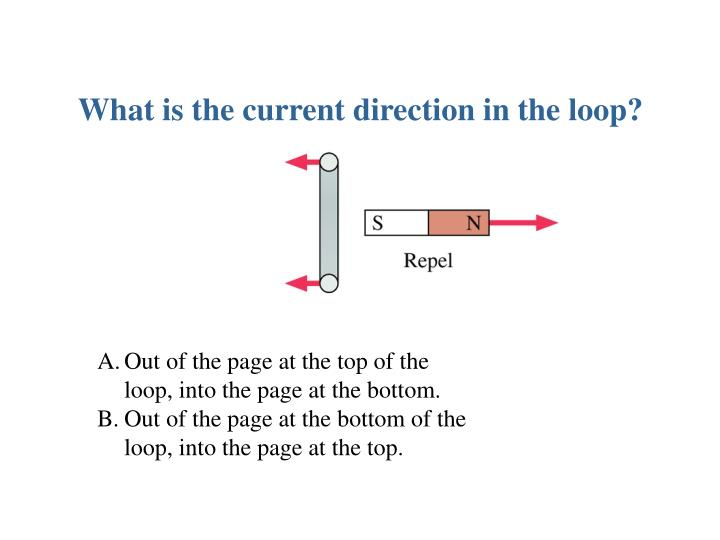 What is the current direction in the loop?