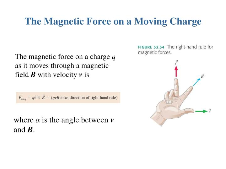The Magnetic Force on a Moving Charge