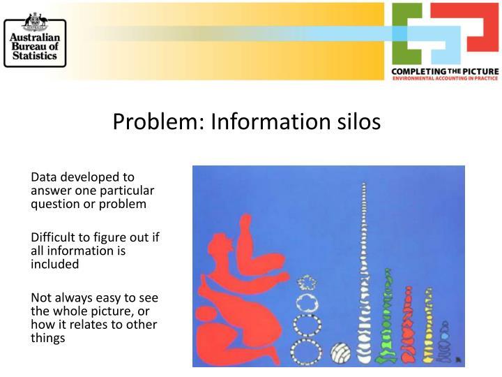 Problem: Information silos
