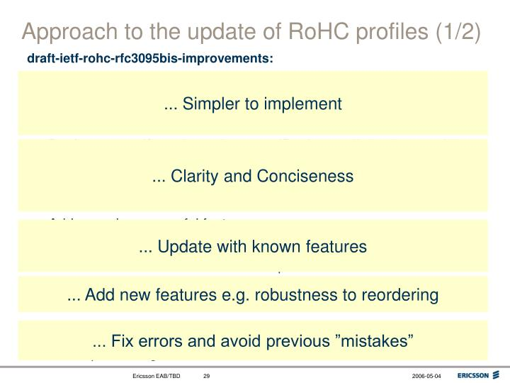 Approach to the update of RoHC profiles (1/2)