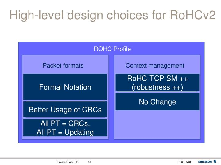 High-level design choices for RoHCv2
