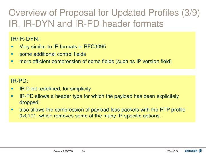 Overview of Proposal for Updated Profiles (3/9)