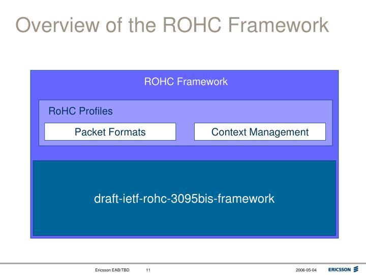 RoHC Profiles