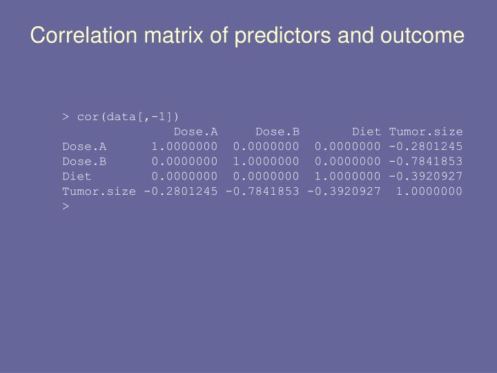 Correlation matrix of predictors and outcome