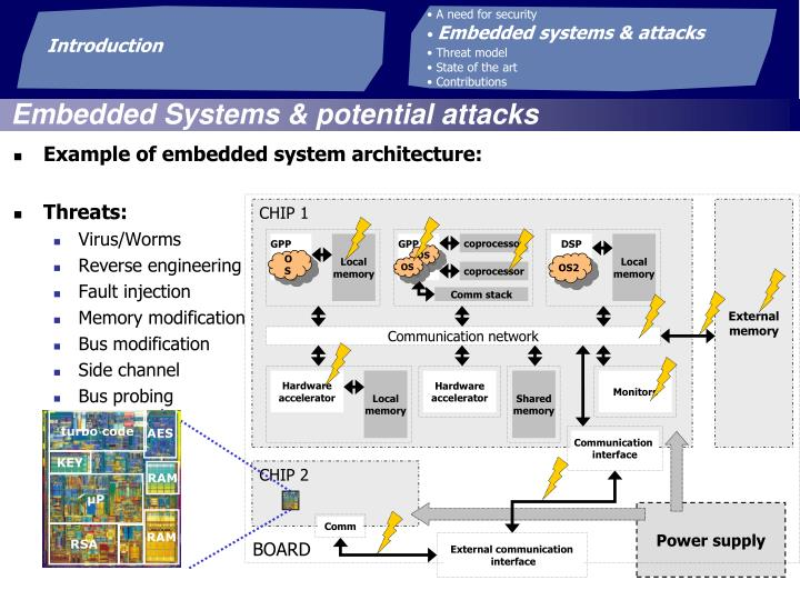 Embedded systems potential attacks