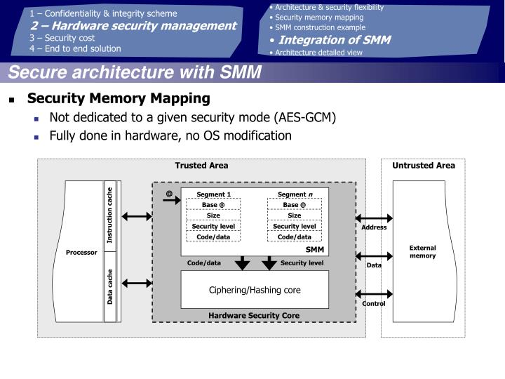 Architecture & security flexibility