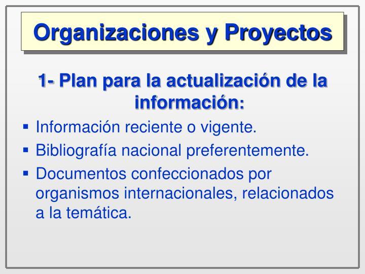 Organizaciones y Proyectos