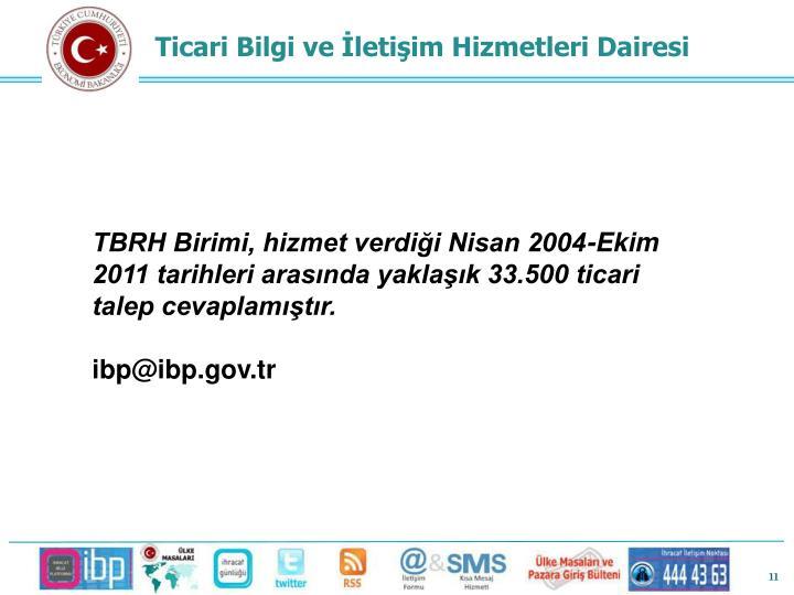 TBRH Birimi, hizmet verdiği Nisan 2004-Ekim 2011 tarihleri arasında yaklaşık 33.500 ticari talep cevaplamıştır.