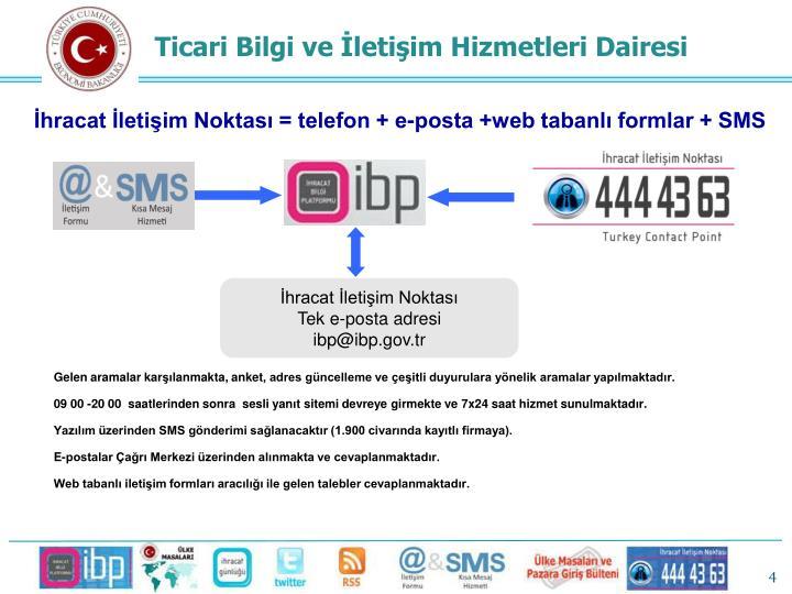 İhracat İletişim Noktası = telefon + e-posta +web tabanlı formlar + SMS