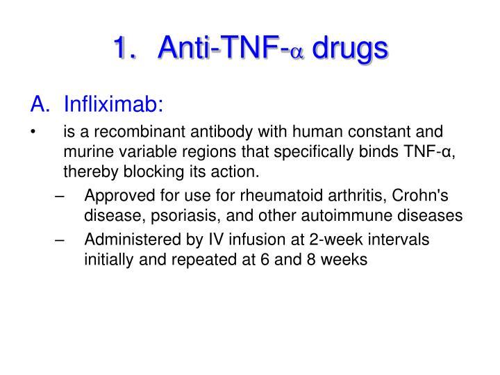 Anti-TNF-