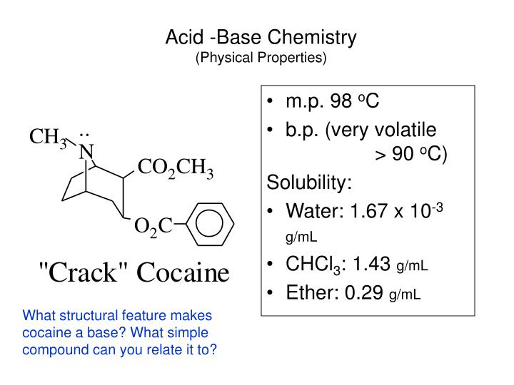 Acid -Base Chemistry