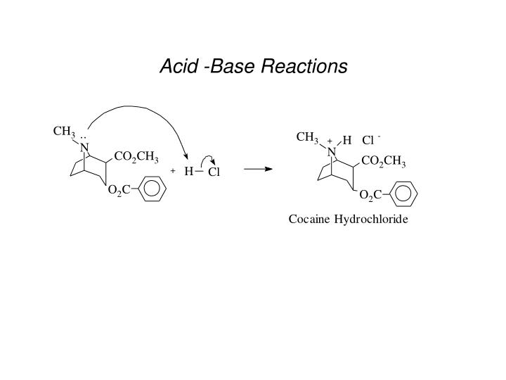 Acid -Base Reactions