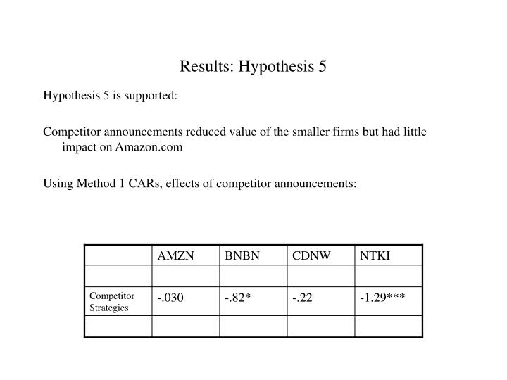 Results: Hypothesis 5
