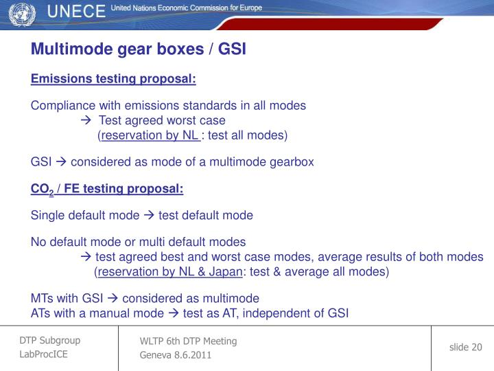 Multimode gear boxes / GSI