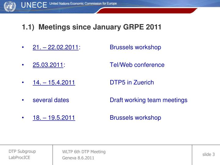 1.1)  Meetings since January GRPE 2011