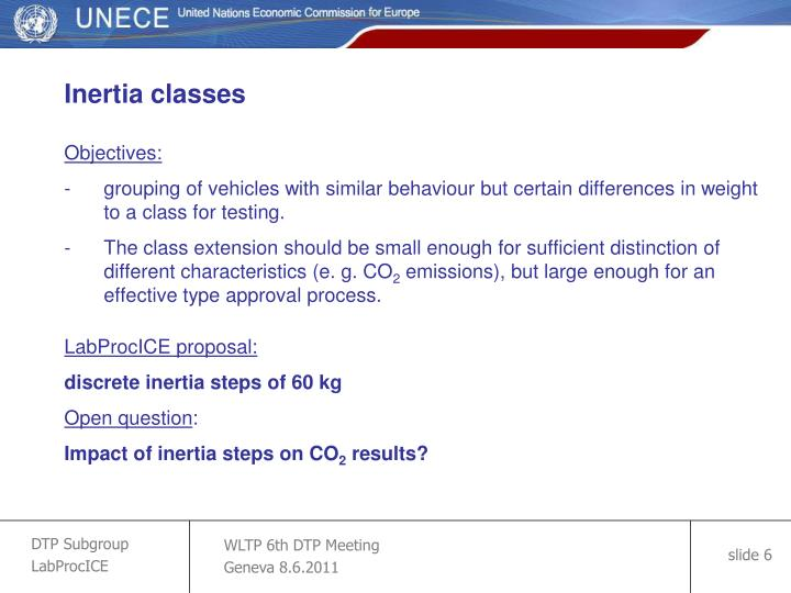 Inertia classes