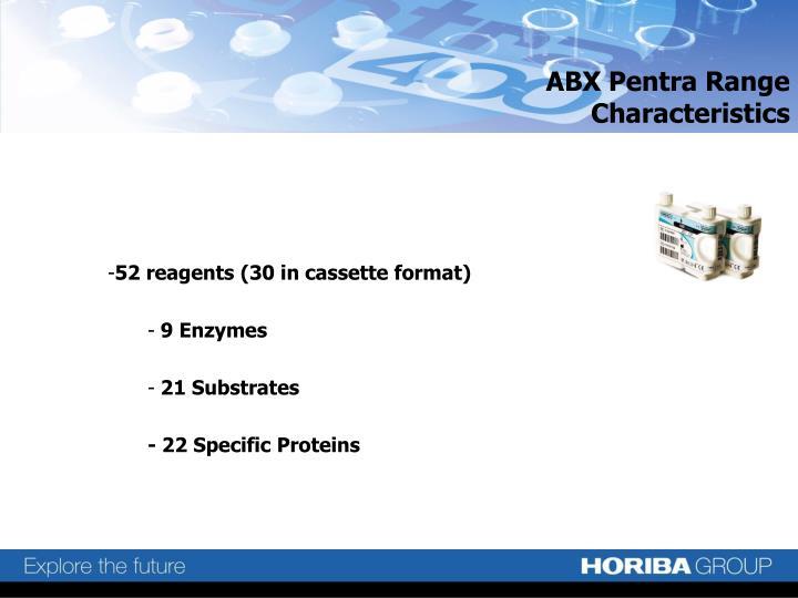 ABX Pentra Range