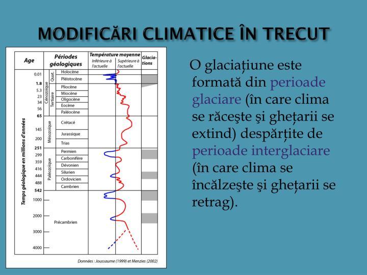 MODIFICĂRI CLIMATICE ÎN TRECUT