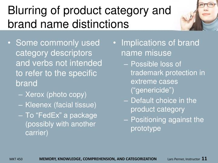 Blurring of product category and brand name distinctions