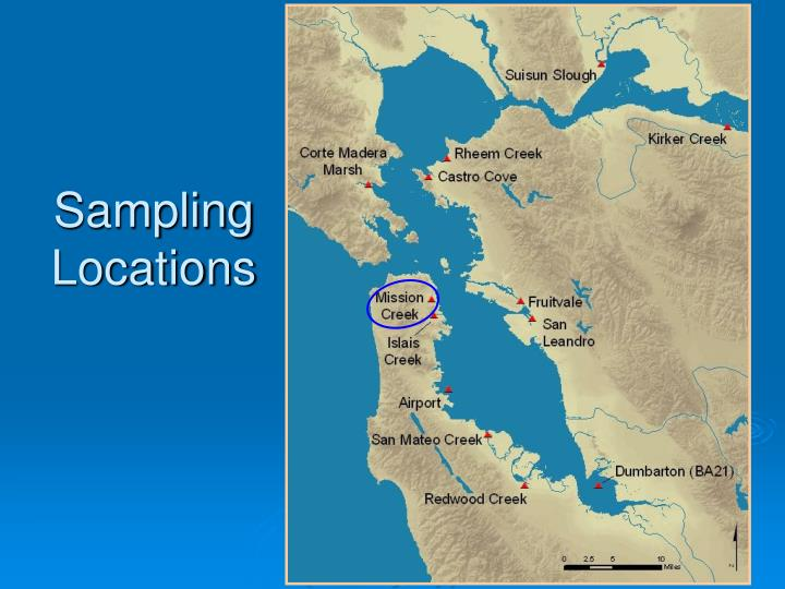 Sampling Locations