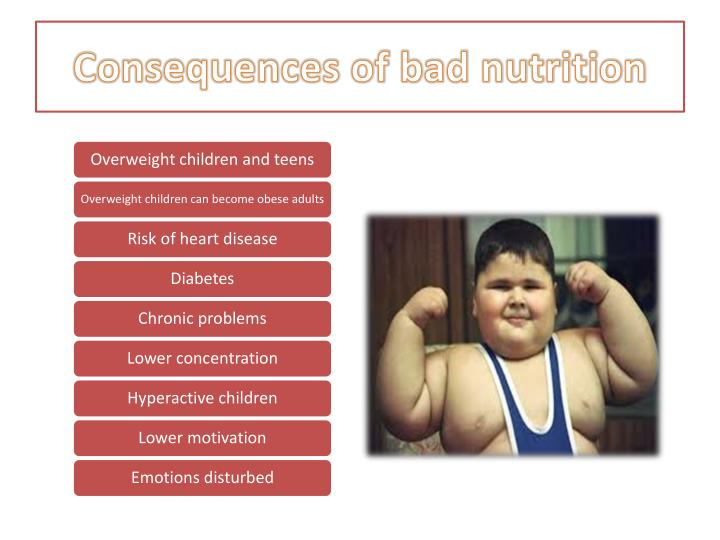 Consequences of bad nutrition