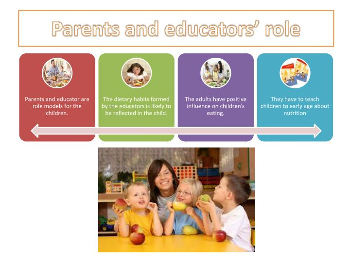 Parents and educators' role