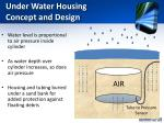 under water housing concept and design