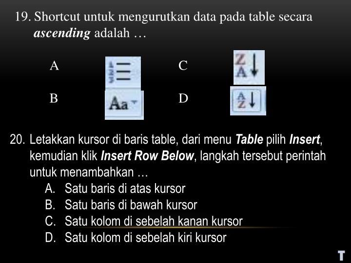 Shortcut untuk mengurutkan data pada table secara