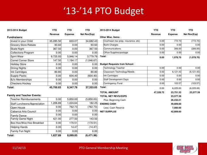 '13-'14 PTO Budget