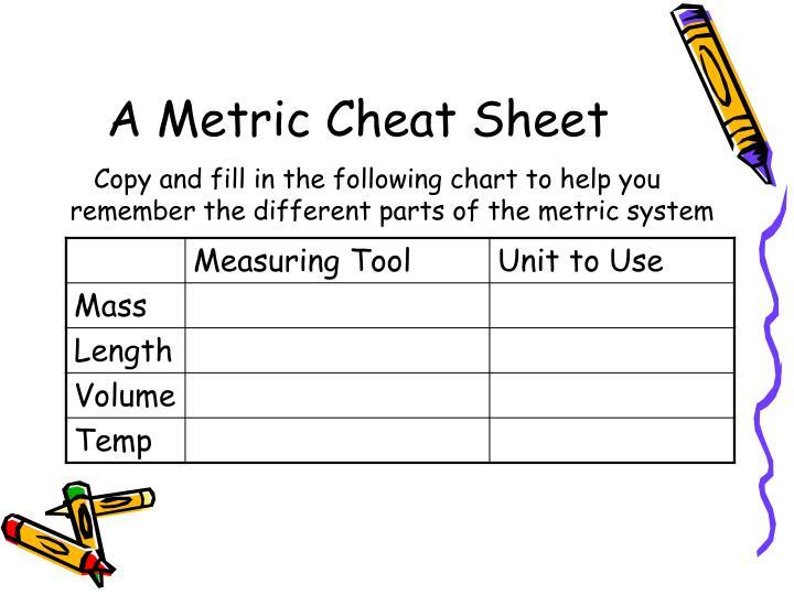A Metric Cheat Sheet