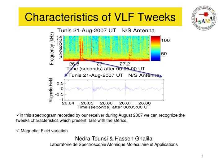 Characteristics of vlf tweeks