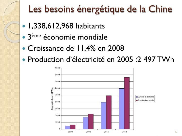 Les besoins énergétique de la Chine