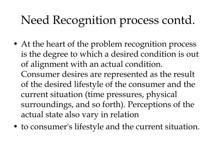 Need Recognition process contd.