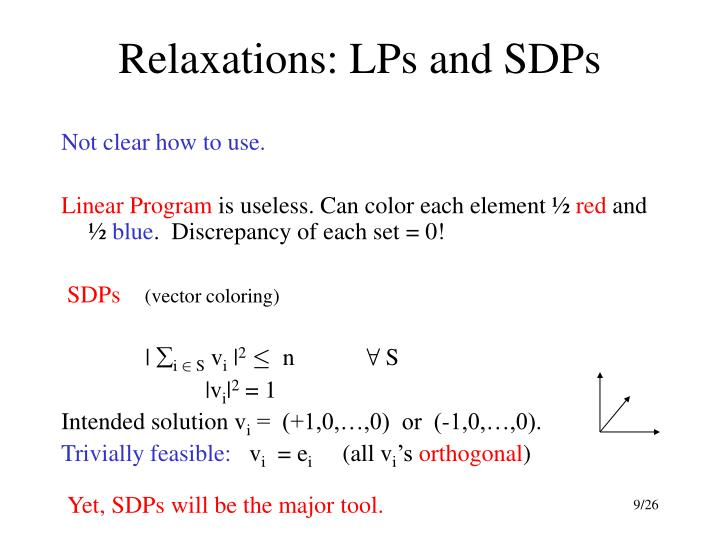 Relaxations: LPs and SDPs