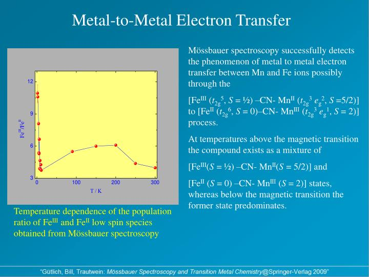 Metal-to-Metal Electron Transfer