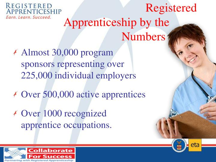 Registered                   Apprenticeship by the             Numbers