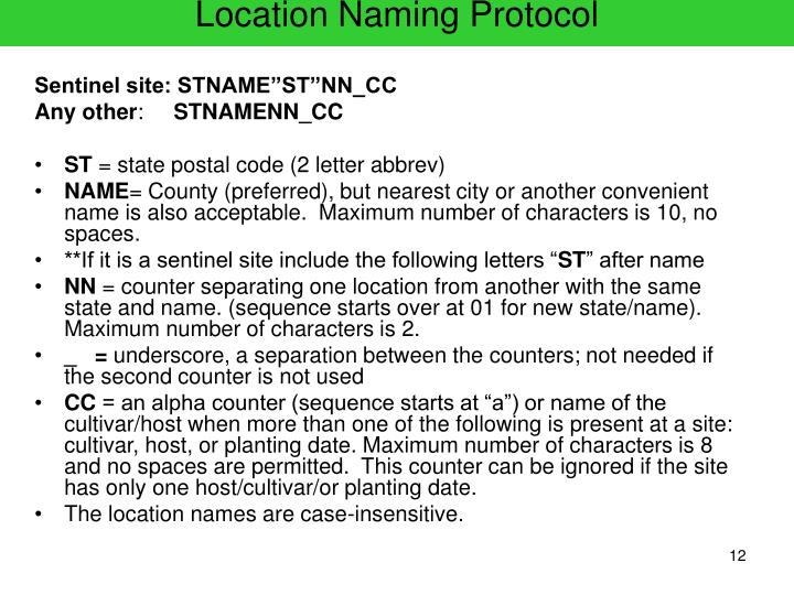 Location Naming Protocol
