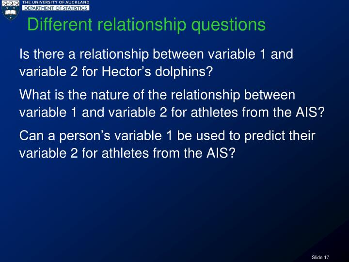 Different relationship questions