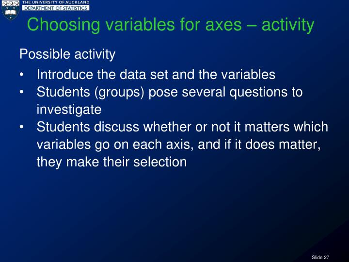 Choosing variables for axes – activity
