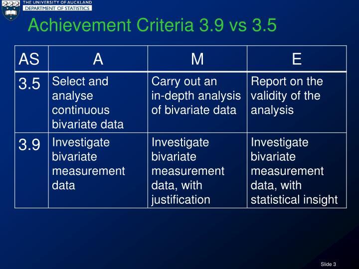 Achievement Criteria 3.9